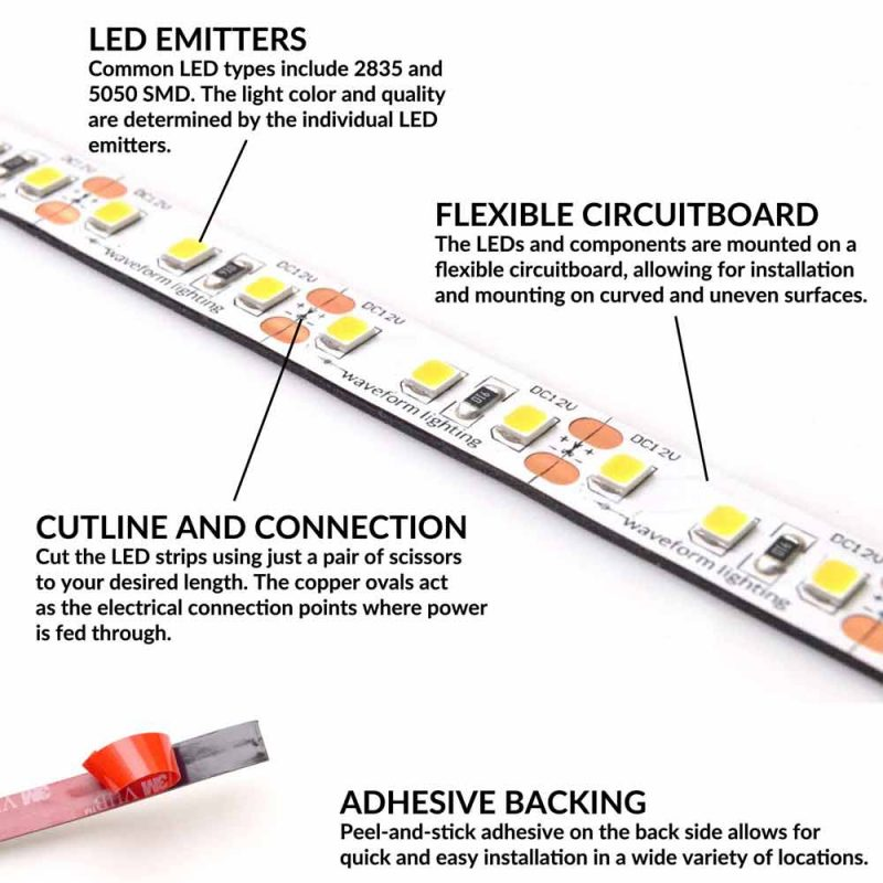 Analysis of a LED Strip