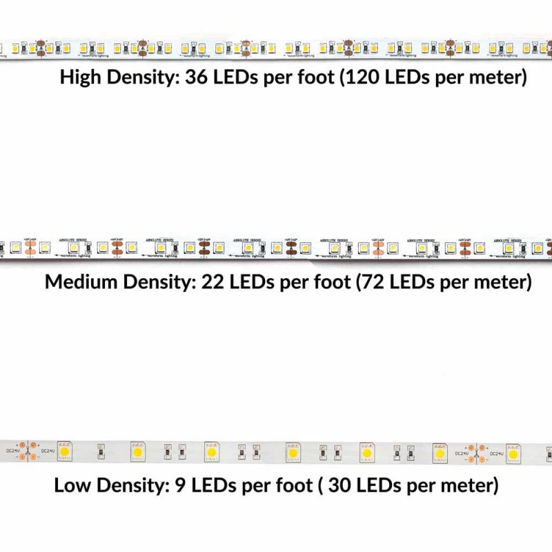 Various LED DENSITY